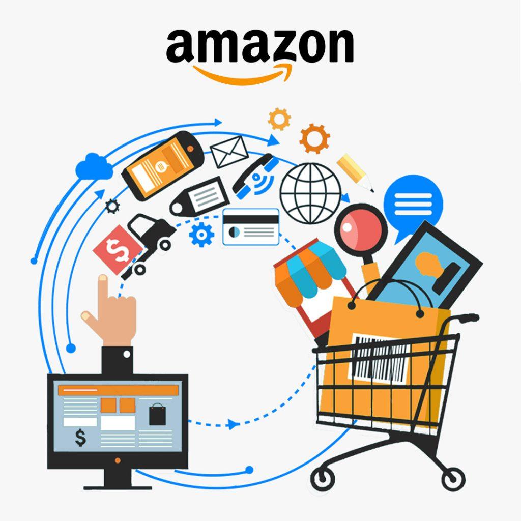 OpenCart - Amazon