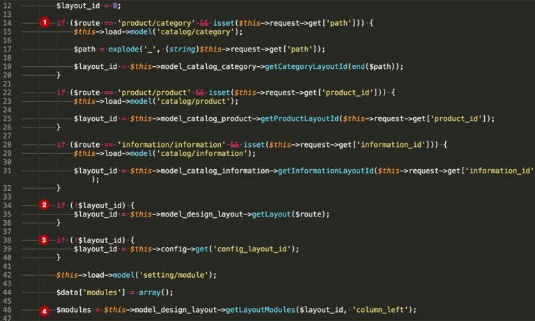 OpenCart Layouts και πως λειτουργούνε