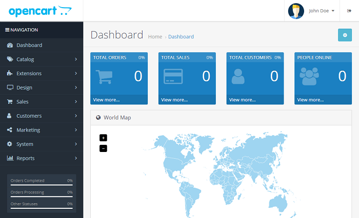opencart admin panel